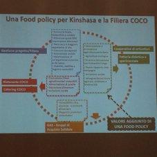 Esperienze internazionali di Food Policy