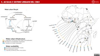 Andrea Magarini, infrastrutture urbane per l'acqua nelle città africane